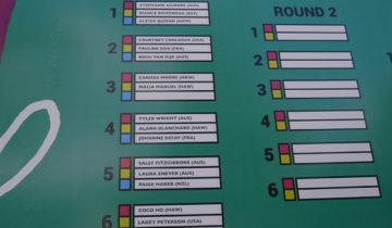 ROXY pro 2014 ラウンド1をページ・ハーブ1位通過