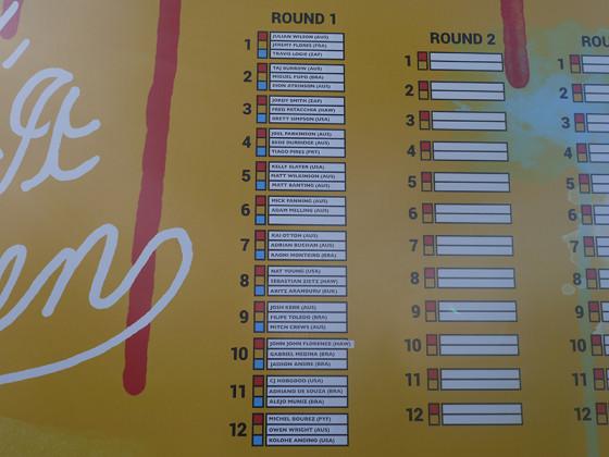 QSpro 2014 ラウンド1
