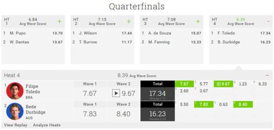 QSpro GC 2015 Quarterfinals