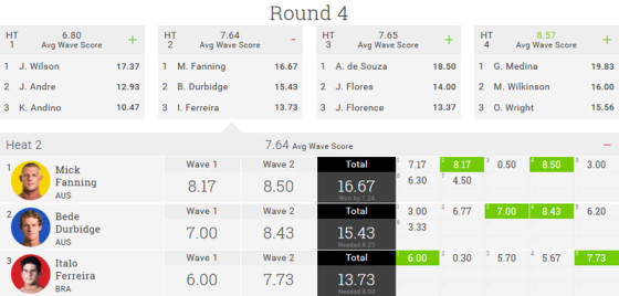 Quicksilver Pro France 2015 ラウンド4ヒート2