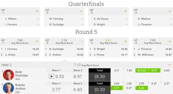 Quicksilver Pro France 2015 ラウンド5ヒート2